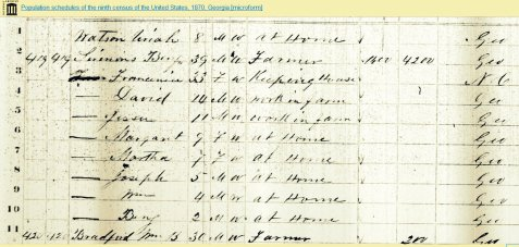 1870 census enumeration of Jesse Sirmans, with his parents, Benjamin and Francenia Sirmans, and siblings David, Margaret, Martha, Joseph, William, and Benjamin, Jr. Image courtesy of Internet Archive: https://archive.org/stream/populationschedu0144unit#page/n326/mode/1up