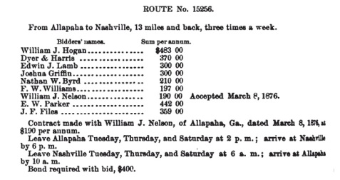 1876 mail routes, Berrien County, GA