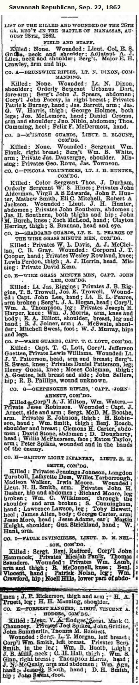 26th Georgia Regiment casualties at the Battle of Brawner's Farm
