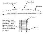 Plank Road construction