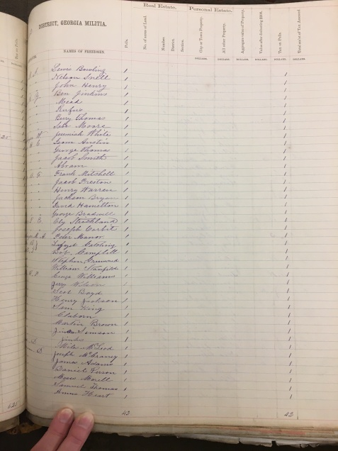 Freedmen of Lowndes County, GA Militia District 662, 1870 Tax Digest [3 of 5]
